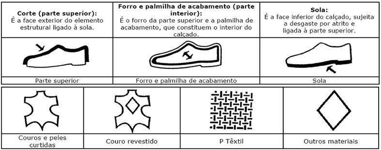 pictogramas-significado